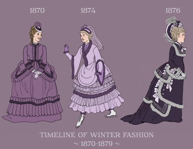 winter timeline1870-79
