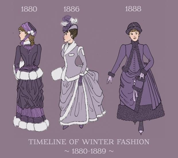 winter timeline1880-89