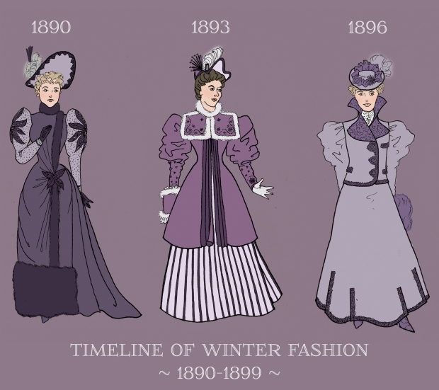winter timeline1890-99
