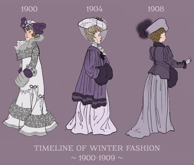 winter timeline1900-1909