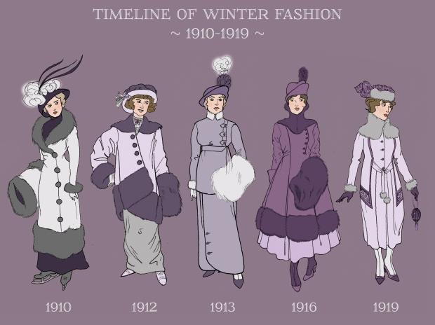winter timeline1910-1919